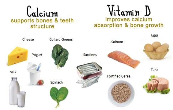 Nutrisi Makanan Penambah Tinggi Badan Anak dan Dewasa